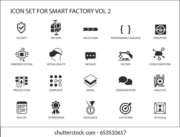 Smart factory vector icons like process flow, disruption, 3D printing, embedded system