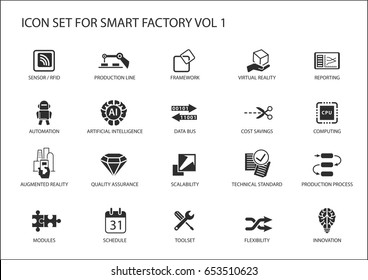 Smart factory vector icons like sensor, production process, automation, augmented reality
