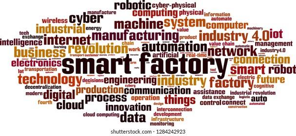 Smart factory word cloud concept. Vector illustration