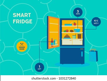 Smart fridge connected to wireless internet and delivering information what to buy vector illustration.