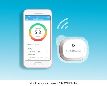 Smart glucose meter controlled by smartphone. Mobile app with blood glucose measurement program on a blue gradient background.