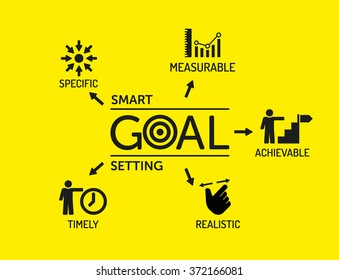 Smart Goal Setting. Chart with keywords and icons on yellow background