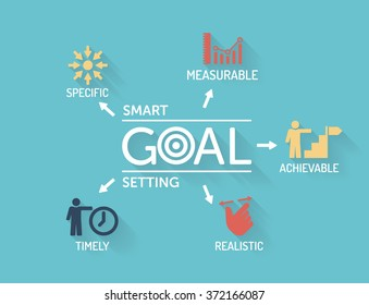 Smart Goal Setting - Chart with keywords and icons - Flat Design