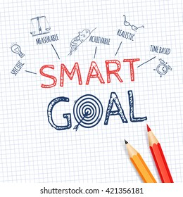 Smart Goal. Goal setting concept. Goal Chart with keywords and icons. Vector illustration.