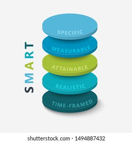 SMART goal setting diagram, smart objective. Infographic design template. Vector illustration.