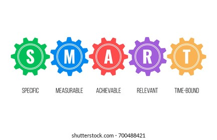 SMART goals, gears concept