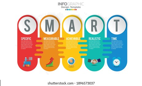 Smart goals setting strategy infographic with 5 steps and icons for business chart.
