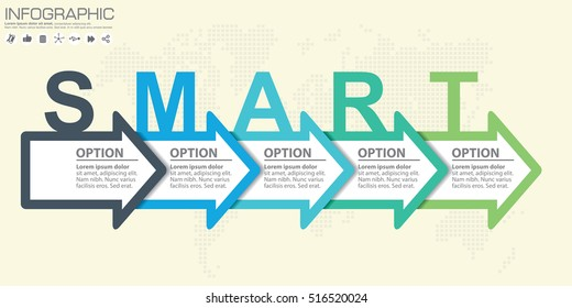 SMART goals setting strategy infographic. Business goals setting chart