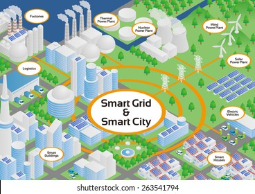 Smart Grid and Smart City Image Illustration, Vector
