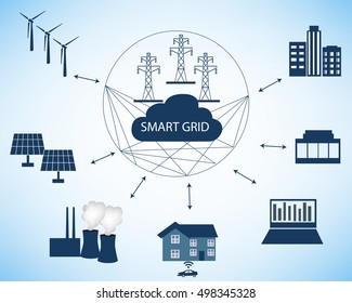 Smart Grid concept and Cloud computing technology