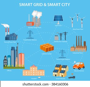 Smart Grid concept Industrial and smart grid devices in a connected network. Renewable Energy and Smart Grid TechnologySmart city design with  future technology for living.