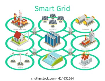 Smart grid diagram. Communication, technology town, electric, energy. Vector illustration