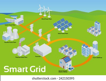 Smart Grid Image Illustration, various buildings and power plants, FiT system, vector