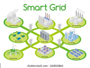 Smart Grid image illustration, various buildings and power plants, feed in tariff system, vector