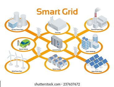 Smart Grid image illustration, vector