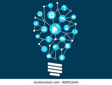 Smart home automation as disruptive new business model for digitization. Light bulb with connected devices to represent ideation.