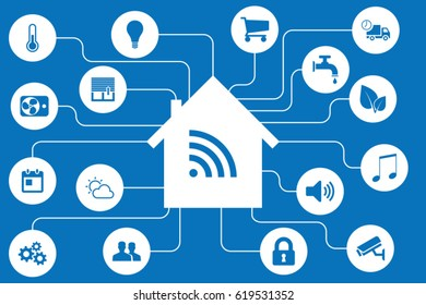 Smart home automation and internet of things (IOT) illustration with icons of house and appliances connected, flat style