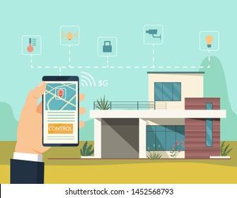 Smart home concept banner. Vector flat style illustration.