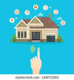 Smart home connected and control with technology devices through internet network, Internet of things background.