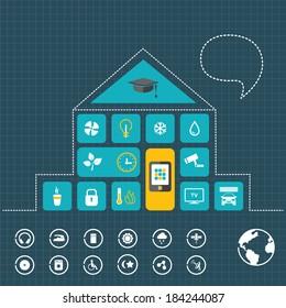 Smart Home Engineering Design