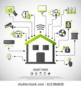 Smart home. Flat design style vector illustration concept of smart house technology system with centralized control. Editable vector icons for video, mobile apps, Web sites and print projects.
