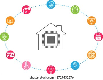 Smart Home technology view of internet of things (IOT) connected objects in the house interior. secured automation with wifi technology such as computer, door and light.
