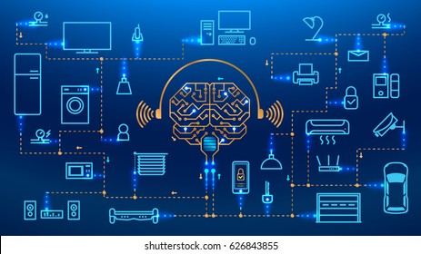 Smart house concept vector background. the Internet of things. IOT. Set icon and symbol. Artificial intelligence controls the things in the house.