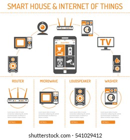 Smart House and internet of things concept. smartphone controls smart home like microwave, loudspeaker, tv and fridge flat two color icons. isolated vector illustration