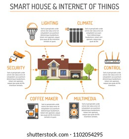 Smart House and internet of things infographics with Two Color flat Icons Set such as House, security camera, coffee maker and router. Isolated vector illustration