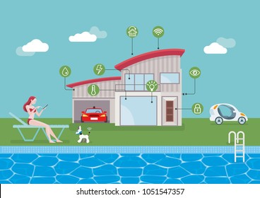 Smart House technology and automation system. Automation system with centralized from a Mobile  controled by a bikini girl.