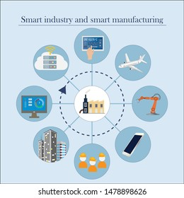 Smart industry 4.0 infographic with smart manufacturing and industrial transformation concept. Vector illustration.