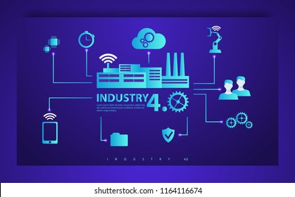 Smart industry 4.0 infographic. Physical systems, cloud computing, cognitive computing industry 4.0 infographic. Industrial revolution stages from steam power to cyber physical systems
