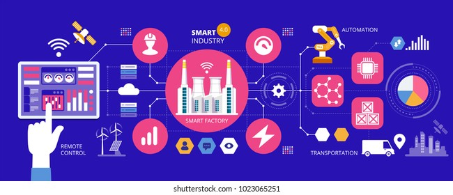 Smart industry 4.0 infographics. Automation and user interface concept. User connecting with a tablet and exchanging data with a cyber-physical system. Vector illustration