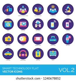 Smart technology icons including open data, collaborative innovation, user driven, knowledge worker, research, social media, nfc, retail, digital camera, cd player, handheld console, watch, vr, tv box