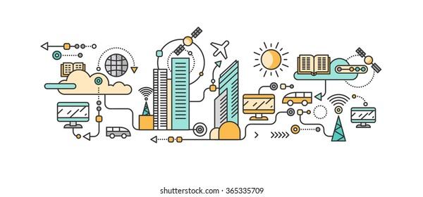 Smart technology in infrastructure city. Icon and network system, communication innovation town, connection and future, control information, internet. Smart industry city system development management