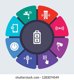 smarthome vector template for infographics. Business concept with 9 options, steps, parts, segments. Banner infographic cycling diagram, round chart, Smart key, smart home Console icons