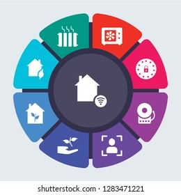 smarthome vector template for infographics. Business concept with 9 options, steps, parts, segments. Banner infographic cycling diagram, round chart, Home automation, Heating, heat leak icons