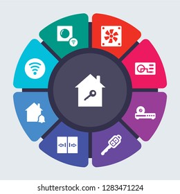 smarthome vector template for infographics. Business concept with 9 options, steps, parts, segments. Banner infographic cycling diagram, round chart, Door key, Dimmer, Cooler, Control panel icons