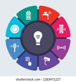 smarthome vector template for infographics. Business concept with 9 options, steps, parts, segments. Banner infographic cycling diagram, round chart, smart Lamp, Smart key icons