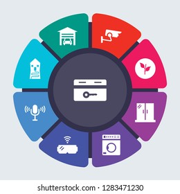 smarthome vector template for infographics. Business concept with 9 options, steps, parts, segments. Banner infographic cycling diagram, round chart, Key card, Garage, Cctv, Zero emission icons