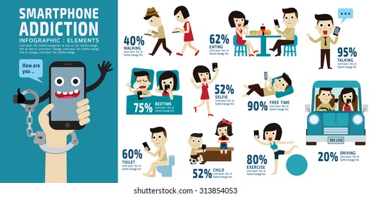 smartphone addiction. bad lifestyle concept. infographic element. vector flat icons cartoon character design. banner header. illustration. isolated on white and blue background.