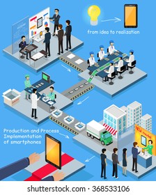 Smartphone production process isometric design. 3D Implementation process realization, idea, mobile production technology, 3d business production smartphone, isometric engineering product smarphone
