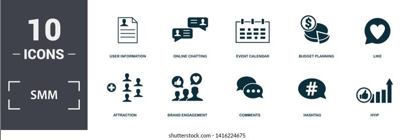 Smm Icon Set Images, Stock Photos & Vectors | Shutterstock