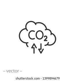 smoke icon, air pollution, co2 reduction or increase emission, line sign on white background - editable stroke vector illustration eps10