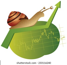 Snail is crawling on a rising green chart arrow