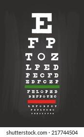 Snellen Eye Chart Check Up Test For Medical Use On Green Blackboard
