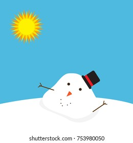 snowman with clear day.snowman with sunshine. Snowman melted.