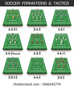 Soccer cup formation and tactic . Set of perspective football field and players on white isolated background . Vector for international world championship tournament 2018 .