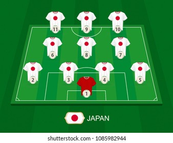 Soccer field with the Japan national team players. Lineups formation 4-3-3 on half football field.