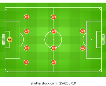 Soccer field and player position vector.